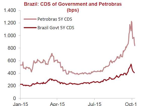Brazil: Playing with Fire