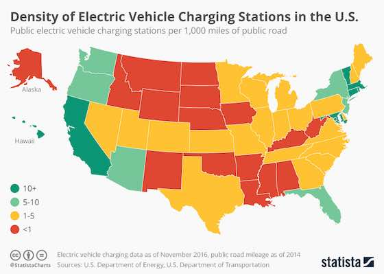 Electric Vehicle Charging Stations in the United States