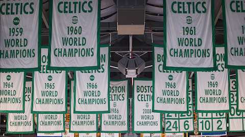 NBA Teams With the Most Championships