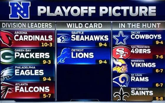 NFL 2014: NFC Playoff Picture - Week 15