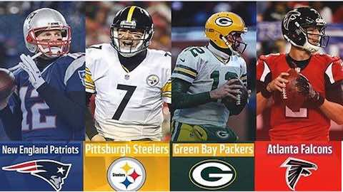 NFL 2016: Championship Weekend Preview