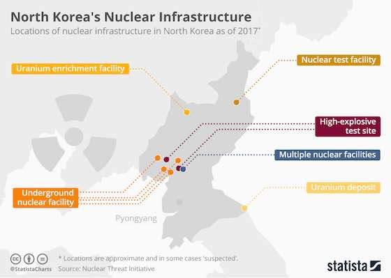 North Korea's Nuclear Infrastructure