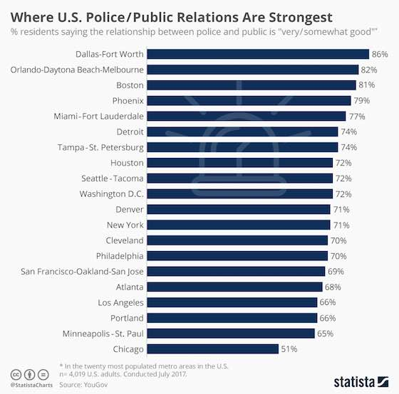 Policing and Public Relations