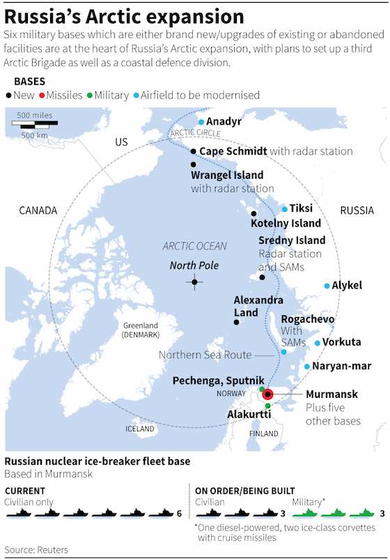 Putin's Russia in Biggest Arctic Military Push Since Soviet Fall