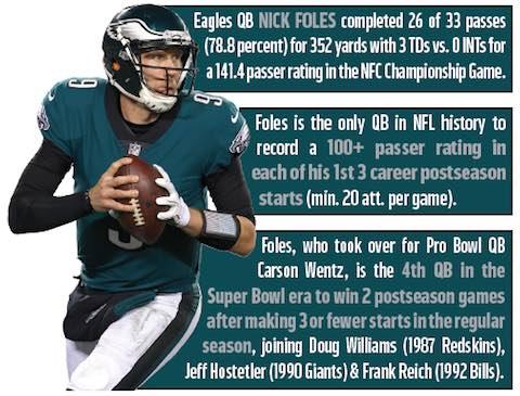 Super Bowl 52 Preview - Eagles vs Patriots - Super Bowl LII: Eagles Quarterback Nick Foles
