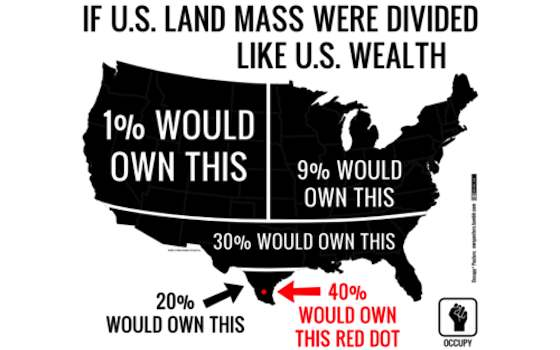 Income 'Inequality'