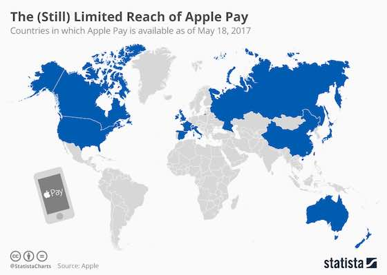 The (Still) Limited Reach of Apple Pay