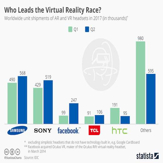 Virtual Reality Race Leaders