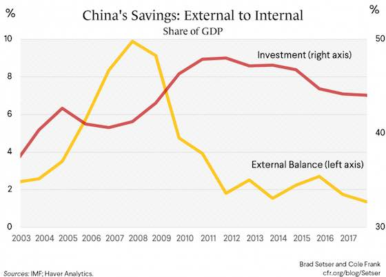 China's Unnecessary Fiscal Consolidation